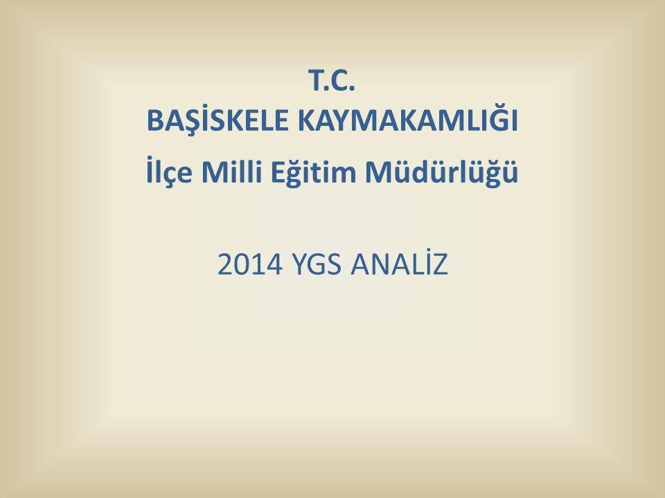 T.C. BAŞİSKELE KAYMAKAMLIĞI İlçe Milli Eğitim Müdürlüğü 2014 YGS ANALİZ