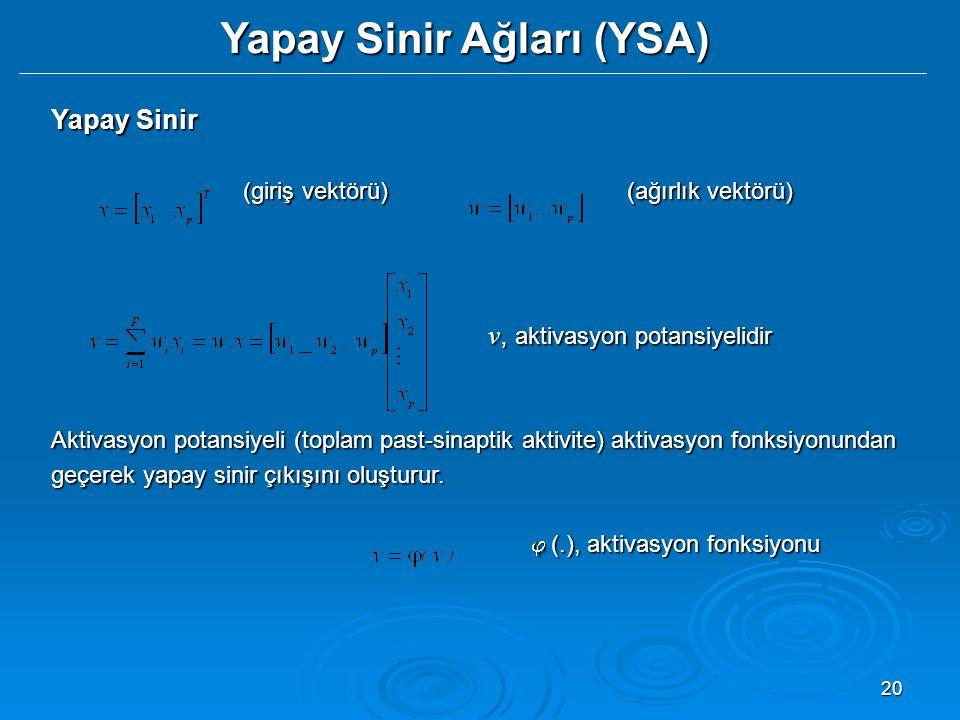 20 Yapay Sinir Ağları (YSA) Yapay Sinir (giriş vektörü)(ağırlık vektörü) v, aktivasyon potansiyelidir v, aktivasyon potansiyelidir Aktivasyon potansiyeli (toplam past-sinaptik aktivite) aktivasyon fonksiyonundan geçerek yapay sinir çıkışını oluşturur.