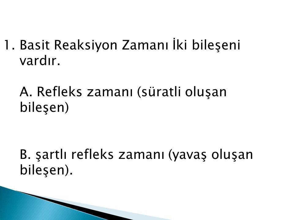 1.Basit Reaksiyon Zamanı İki bileşeni vardır.A. Refleks zamanı (süratli oluşan bileşen) B.
