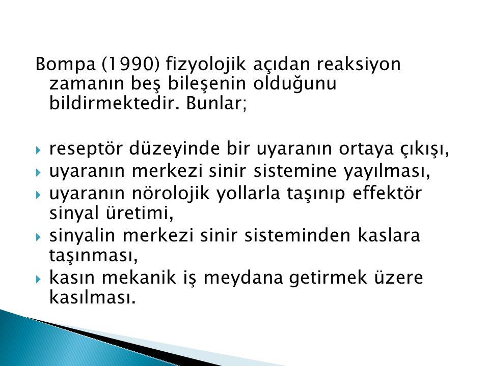 Bompa (1990) fizyolojik açıdan reaksiyon zamanın beş bileşenin olduğunu bildirmektedir.