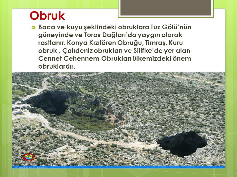 Obruk  Baca ve kuyu şeklindeki obruklara Tuz Gölü'nün güneyinde ve Toros Dağları'da yaygın olarak rastlanır. Konya Kızılören Obruğu, Timraş, Kuru obr