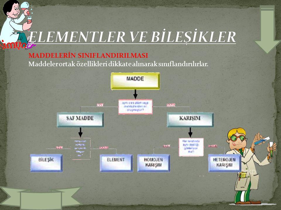 MADDELERİN SINIFLANDIRILMASI Maddeler ortak özellikleri dikkate alınarak sınıflandırılırlar.