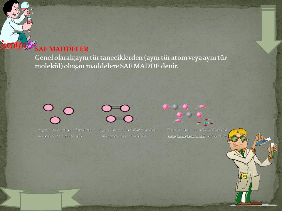 SAF MADDELER Genel olarak;aynı tür taneciklerden (aynı tür atom veya aynı tür molekül) oluşan maddelere SAF MADDE denir. SAF MADDELER Genel olarak;ayn