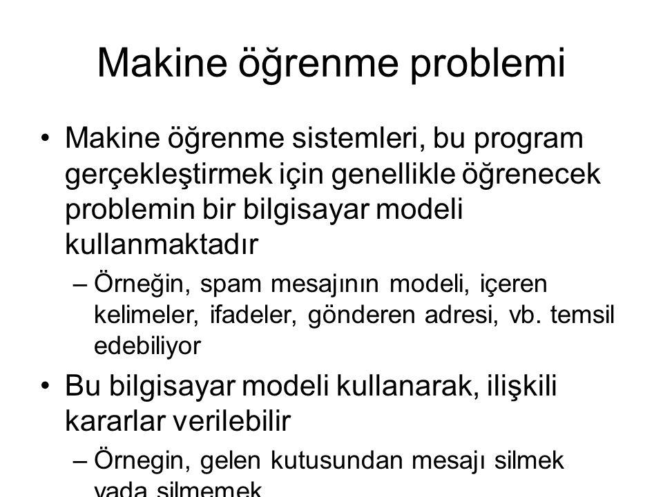 Makine öğrenme problemi Makine öğrenme sistemleri, bu program gerçekleştirmek için genellikle öğrenecek problemin bir bilgisayar modeli kullanmaktadır –Örneğin, spam mesajının modeli, içeren kelimeler, ifadeler, gönderen adresi, vb.