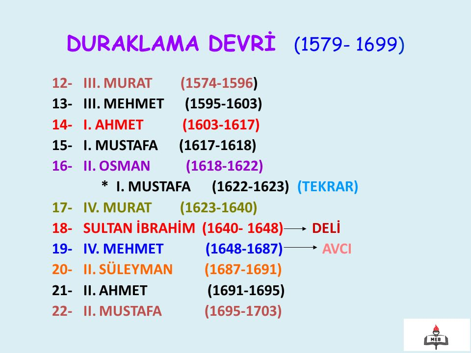 DURAKLAMA DEVRİ (1579- 1699) 12- III. MURAT (1574-1596) 13- III.