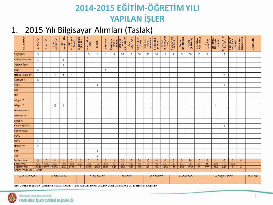 2 2014-2015 EĞİTİM-ÖĞRETİM YILI YAPILAN İŞLER 1.2015 Yılı Bilgisayar Alımları (Taslak) KULLANICI 2.