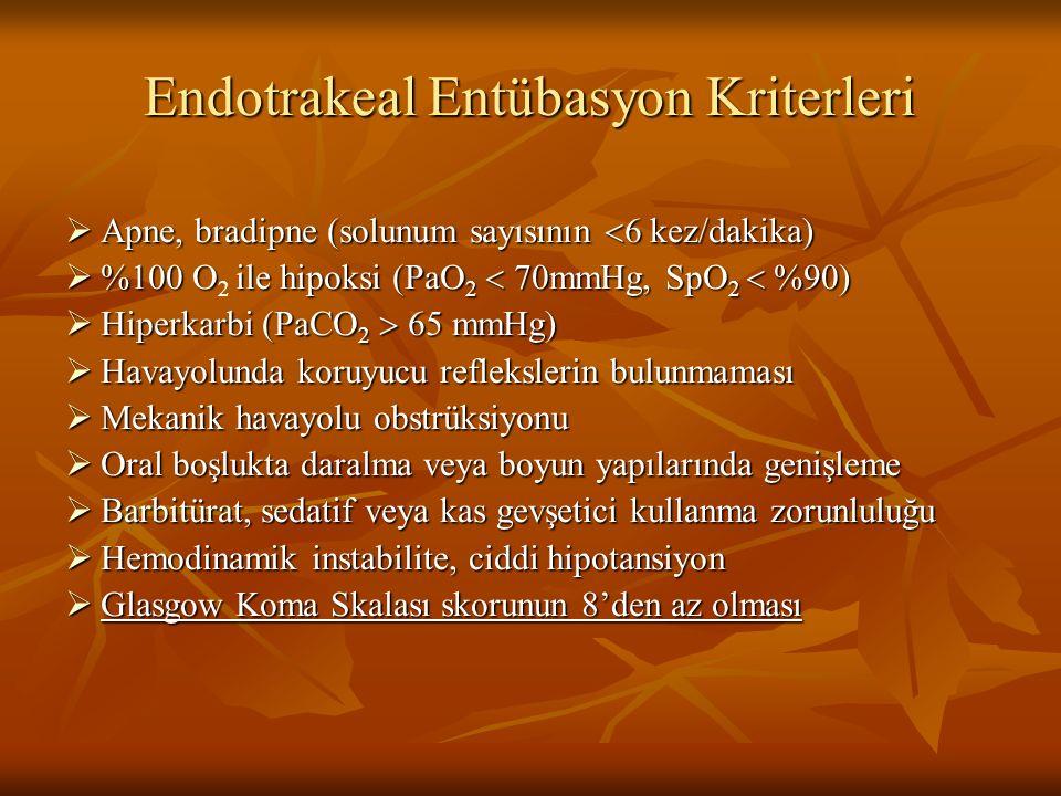 Endotrakeal Entübasyon Kriterleri  Apne, bradipne (solunum sayısının  6 kez/dakika)  %100 Oile hipoksi (PaO 2  70mmHg, SpO 2  %90)  %100 O 2 ile