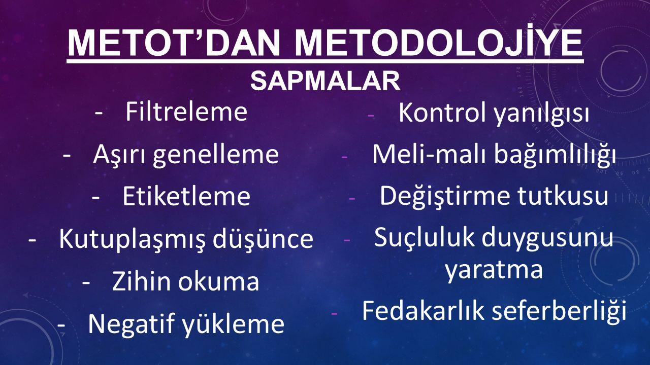 METOT'DAN METODOLOJİYE SAPMALAR -Filtreleme -Aşırı genelleme -Etiketleme -Kutuplaşmış düşünce -Zihin okuma -Negatif yükleme - Kontrol yanılgısı - Meli-malı bağımlılığı - Değiştirme tutkusu - Suçluluk duygusunu yaratma - Fedakarlık seferberliği