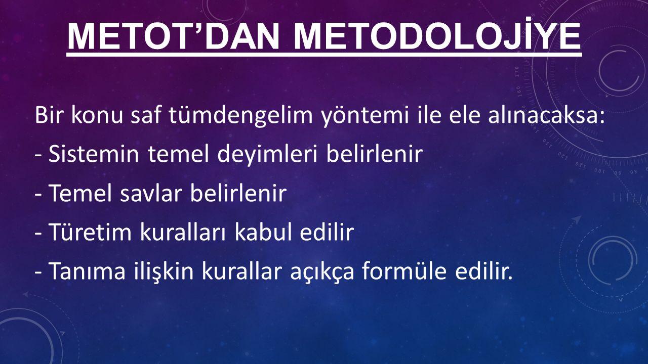 METOT'DAN METODOLOJİYE Bir konu saf tümdengelim yöntemi ile ele alınacaksa: - Sistemin temel deyimleri belirlenir - Temel savlar belirlenir - Türetim kuralları kabul edilir - Tanıma ilişkin kurallar açıkça formüle edilir.