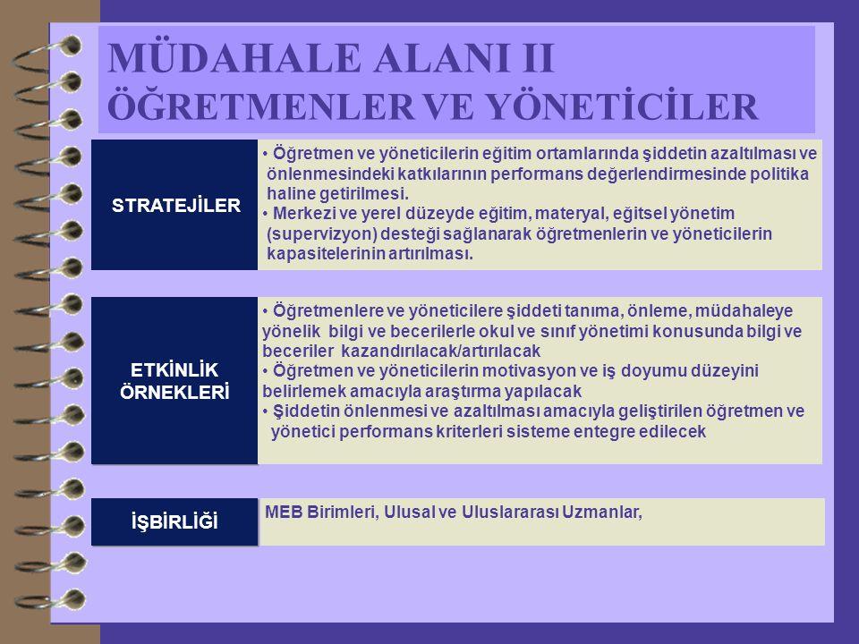 MÜDAHALE ALANI II ÖĞRETMENLER VE YÖNETİCİLER ETKİNLİK ÖRNEKLERİ Öğretmen ve yöneticilerin eğitim ortamlarında şiddetin azaltılması ve önlenmesindeki k