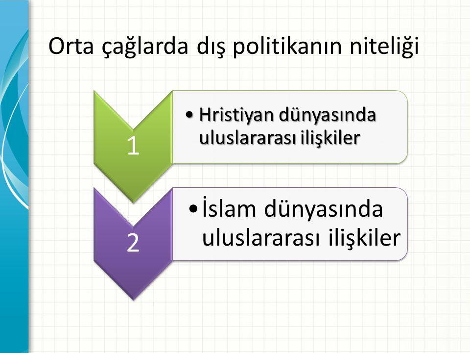İslam Dünyasında Uluslararası ilişkiler İslam Düşüncesindeki Uluslararası ilişkiler müslümanlar ve gayri müslimler arasındaki ilişkiler olarak görülmüştür.