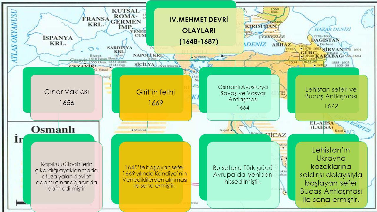 IV.MEHMET DEVRİ OLAYLARI (1648-1687) Çınar Vak'ası 1656 Kapıkulu Sipahilerin çıkardığı ayaklanmada otuza yakın devlet adamı çınar ağacında idam edilmi