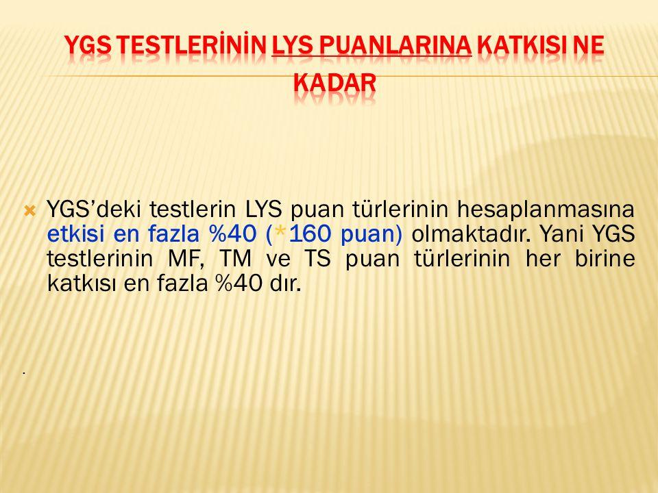  YGS'deki testlerin LYS puan türlerinin hesaplanmasına etkisi en fazla %40 (*160 puan) olmaktadır.