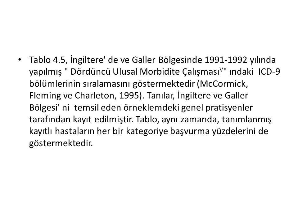 Tablo 4.5, İngiltere de ve Galler Bölgesinde 1991-1992 yılında yapılmış Dördüncü Ulusal Morbidite Çalışması V ındaki ICD-9 bölümlerinin sıralamasını göstermektedir (McCormick, Fleming ve Charleton, 1995).