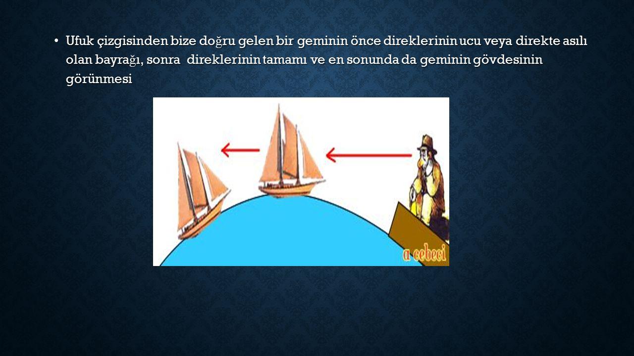 Ufuk çizgisinden bize do ğ ru gelen bir geminin önce direklerinin ucu veya direkte asılı olan bayra ğ ı, sonra direklerinin tamamı ve en sonunda da geminin gövdesinin görünmesi Ufuk çizgisinden bize do ğ ru gelen bir geminin önce direklerinin ucu veya direkte asılı olan bayra ğ ı, sonra direklerinin tamamı ve en sonunda da geminin gövdesinin görünmesi