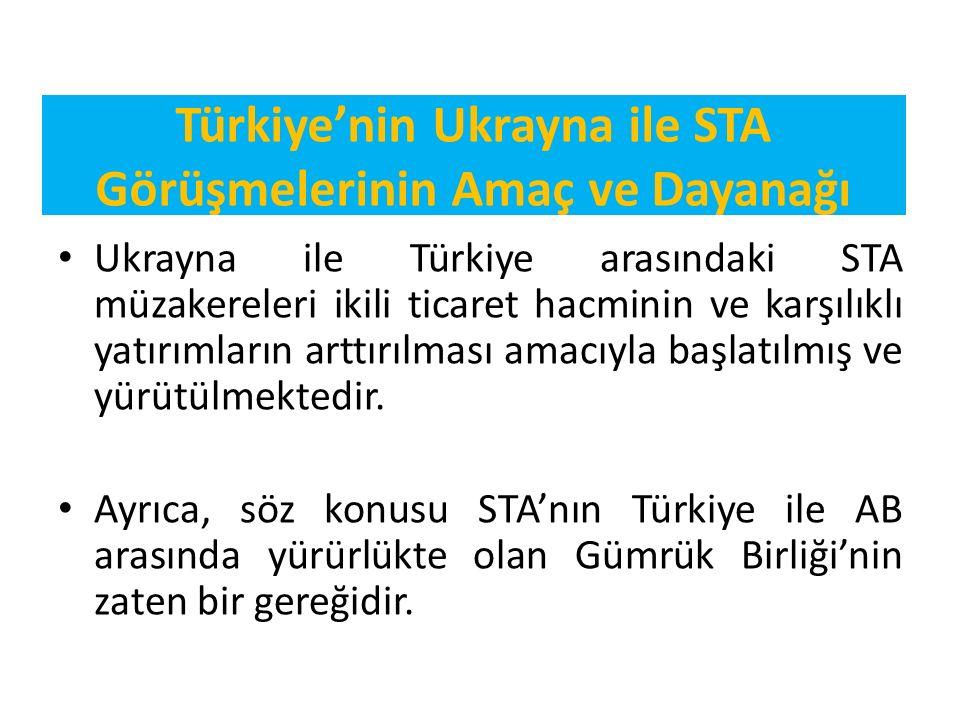 Türkiye'nin Ukrayna ile STA Görüşmelerinin Amaç ve Dayanağı Ukrayna ile Türkiye arasındaki STA müzakereleri ikili ticaret hacminin ve karşılıklı yatır