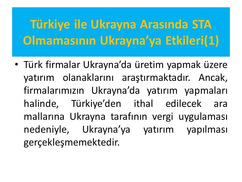 Türkiye ile Ukrayna Arasında STA Olmamasının Ukrayna'ya Etkileri(1) Türk firmalar Ukrayna'da üretim yapmak üzere yatırım olanaklarını araştırmaktadır.