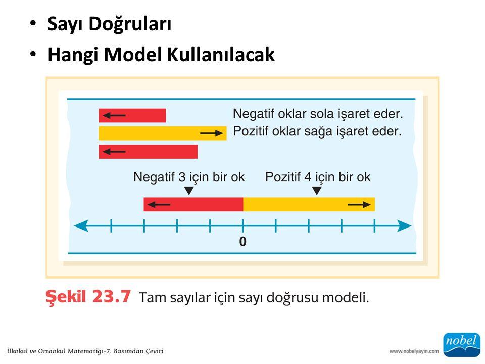 Sayı Doğruları Hangi Model Kullanılacak