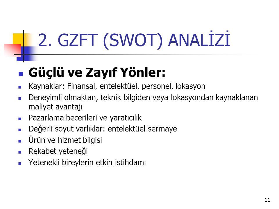 2. GZFT (SWOT) ANALİZİ Güçlü ve Zayıf Yönler: Kaynaklar: Finansal, entelektüel, personel, lokasyon Deneyimli olmaktan, teknik bilgiden veya lokasyonda