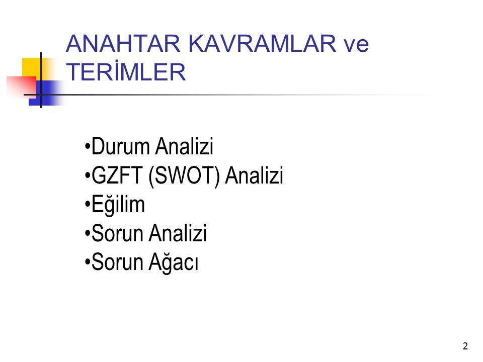 2 ANAHTAR KAVRAMLAR ve TERİMLER Durum Analizi GZFT (SWOT) Analizi Eğilim Sorun Analizi Sorun Ağacı