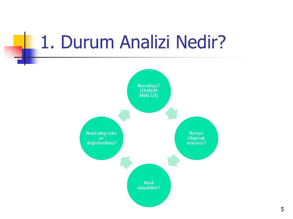 1. Durum Analizi Nedir? 5 Neredeyiz? (DURUM ANALİZİ) Nereye Ulaşmak istiyoruz? Nasıl ulaşabiliriz? Nasıl takip eder ve değerlendiririz?