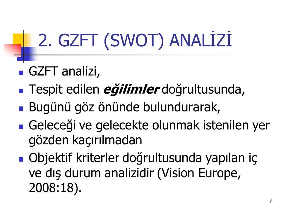 2. GZFT (SWOT) ANALİZİ GZFT analizi, Tespit edilen eğilimler doğrultusunda, Bugünü göz önünde bulundurarak, Geleceği ve gelecekte olunmak istenilen ye
