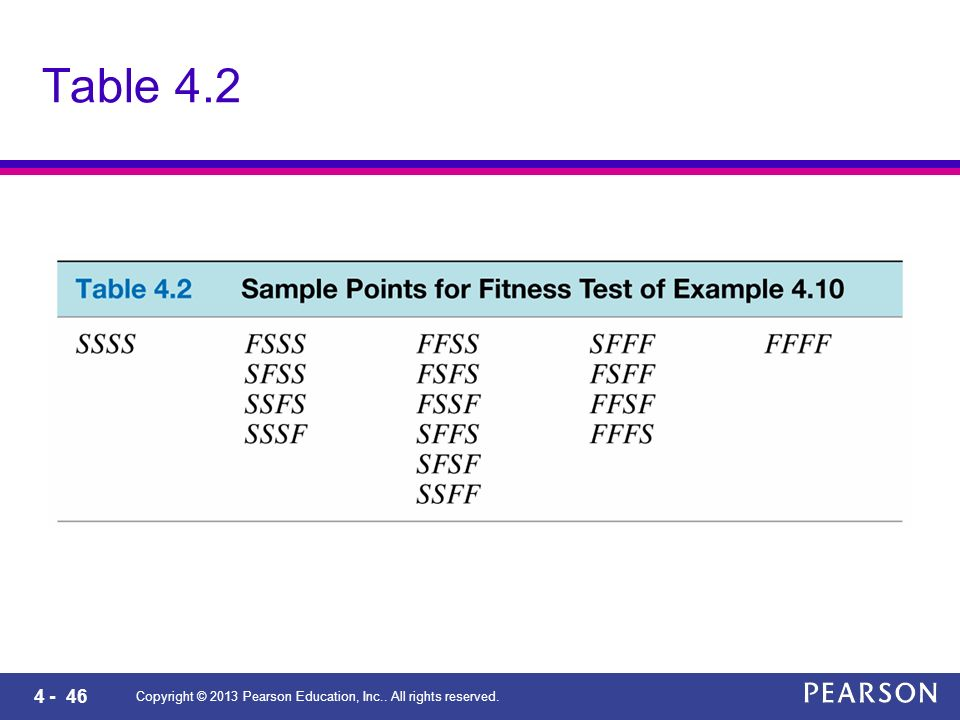 4 - 46 Copyright © 2013 Pearson Education, Inc.. All rights reserved. Table 4.2