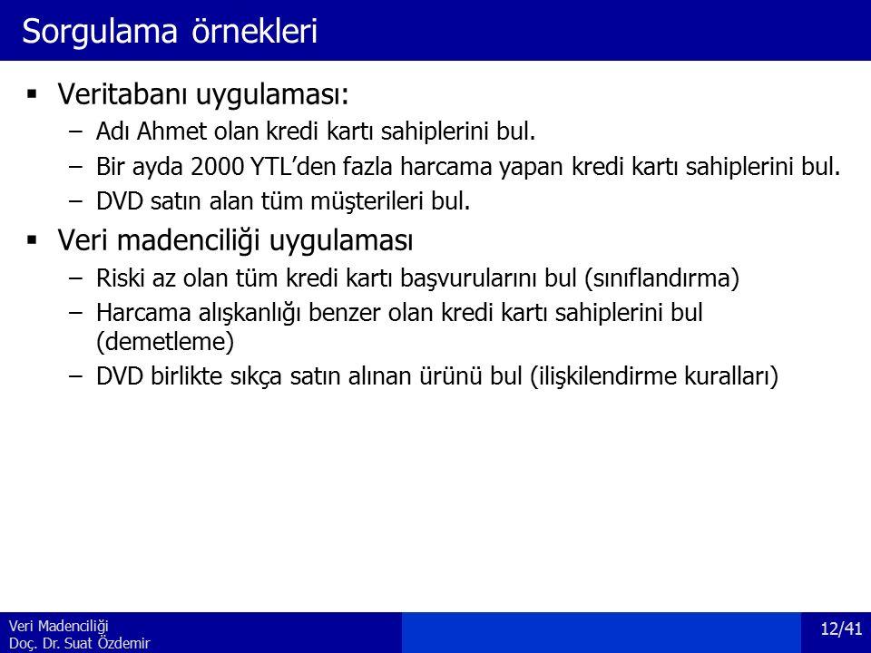 Veri Madenciliği Doç. Dr. Suat Özdemir Sorgulama örnekleri  Veritabanı uygulaması: –Adı Ahmet olan kredi kartı sahiplerini bul. –Bir ayda 2000 YTL'de