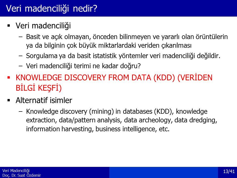 Veri Madenciliği Doç. Dr. Suat Özdemir Veri madenciliği nedir?  Veri madenciliği –Basit ve açık olmayan, önceden bilinmeyen ve yararlı olan örüntüler