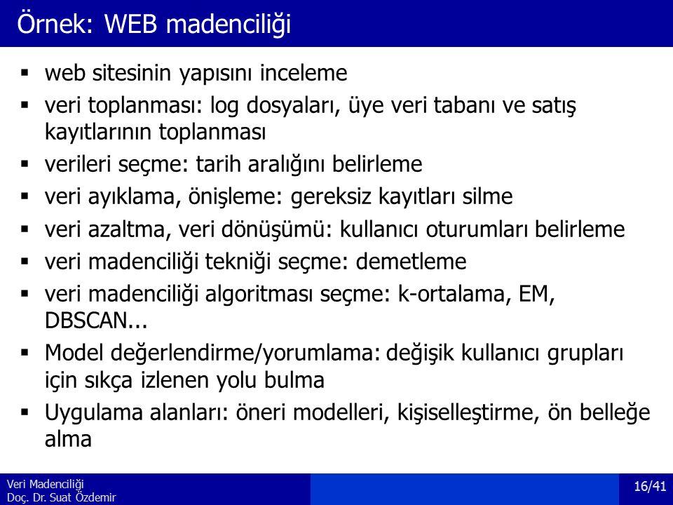 Veri Madenciliği Doç. Dr. Suat Özdemir Örnek: WEB madenciliği  web sitesinin yapısını inceleme  veri toplanması: log dosyaları, üye veri tabanı ve s