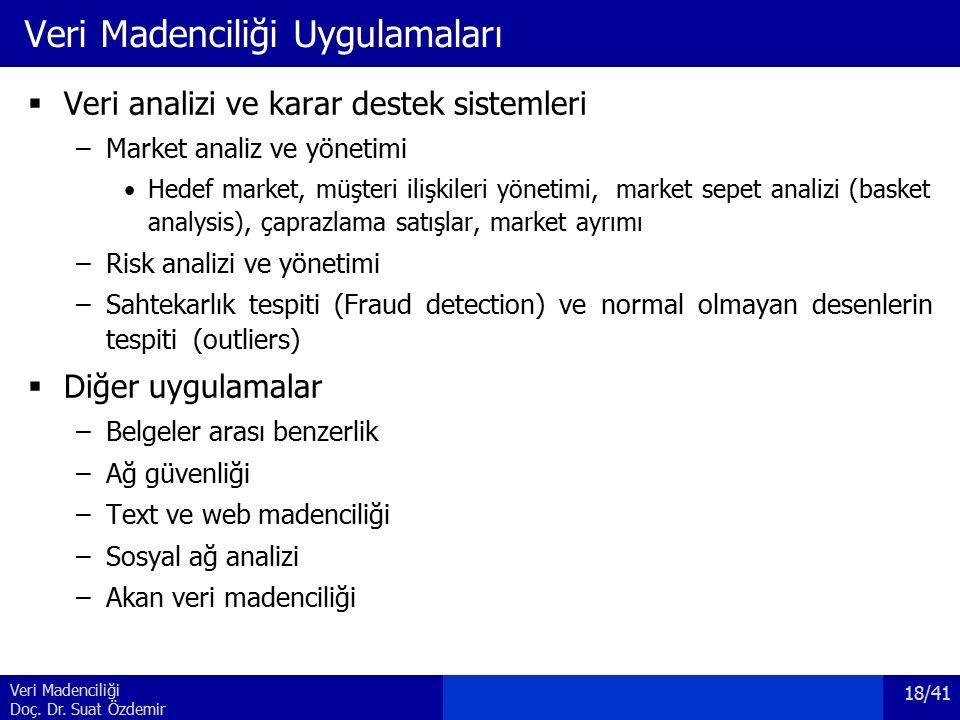 Veri Madenciliği Doç. Dr. Suat Özdemir Veri Madenciliği Uygulamaları  Veri analizi ve karar destek sistemleri –Market analiz ve yönetimi Hedef market