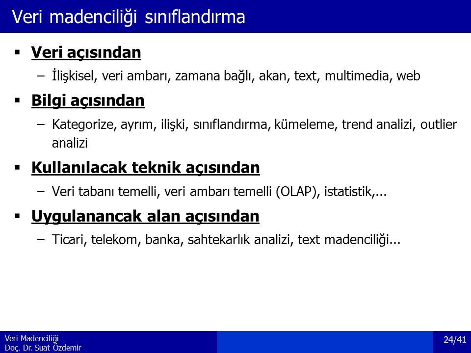 Veri Madenciliği Doç. Dr. Suat Özdemir Veri madenciliği sınıflandırma  Veri açısından –İlişkisel, veri ambarı, zamana bağlı, akan, text, multimedia,
