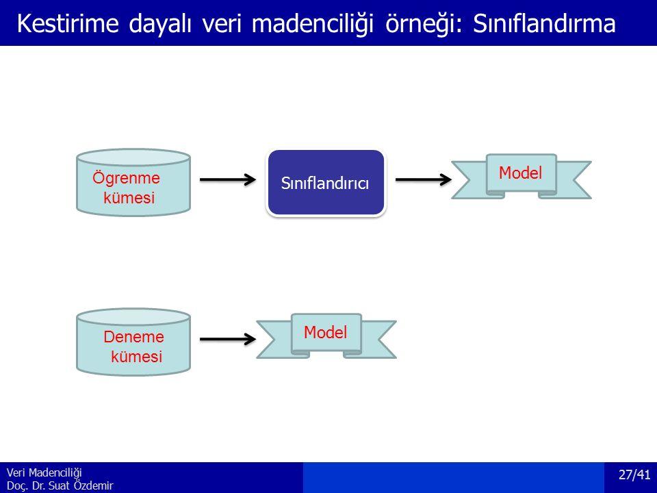 Veri Madenciliği Doç. Dr. Suat Özdemir Kestirime dayalı veri madenciliği örneği: Sınıflandırma Ögrenme kümesi Sınıflandırıcı Model Deneme kümesi Model