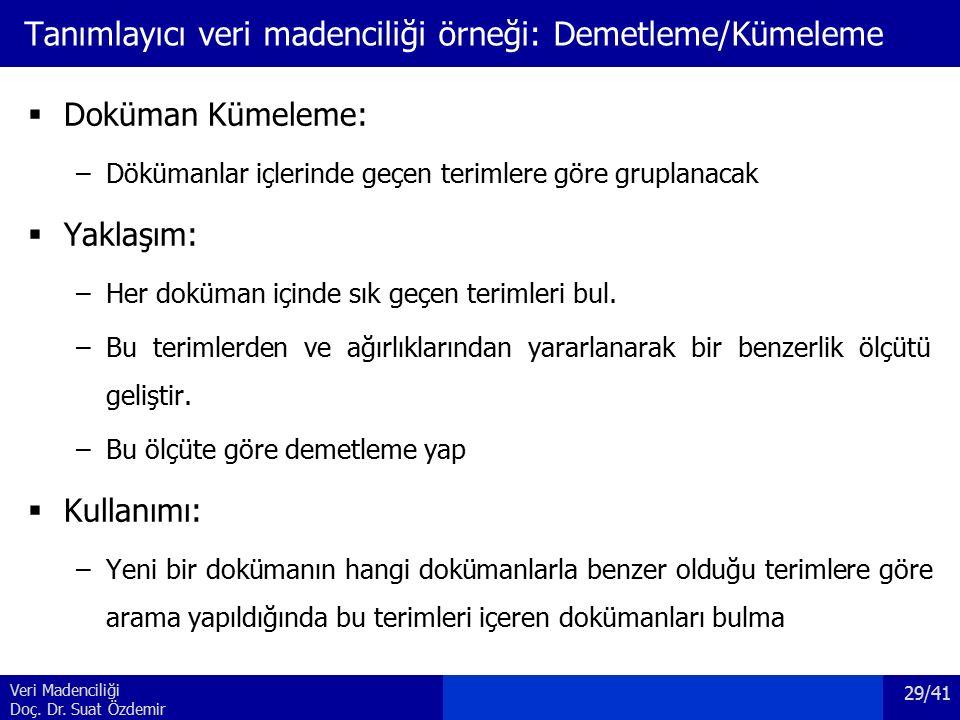 Veri Madenciliği Doç. Dr. Suat Özdemir Tanımlayıcı veri madenciliği örneği: Demetleme/Kümeleme  Doküman Kümeleme: –Dökümanlar içlerinde geçen terimle