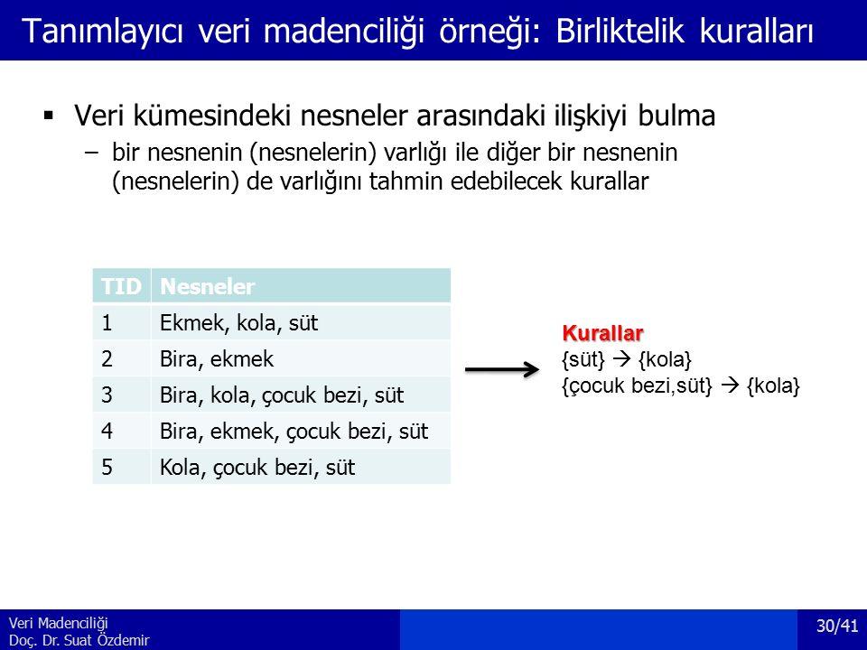 Veri Madenciliği Doç. Dr. Suat Özdemir Tanımlayıcı veri madenciliği örneği: Birliktelik kuralları  Veri kümesindeki nesneler arasındaki ilişkiyi bulm