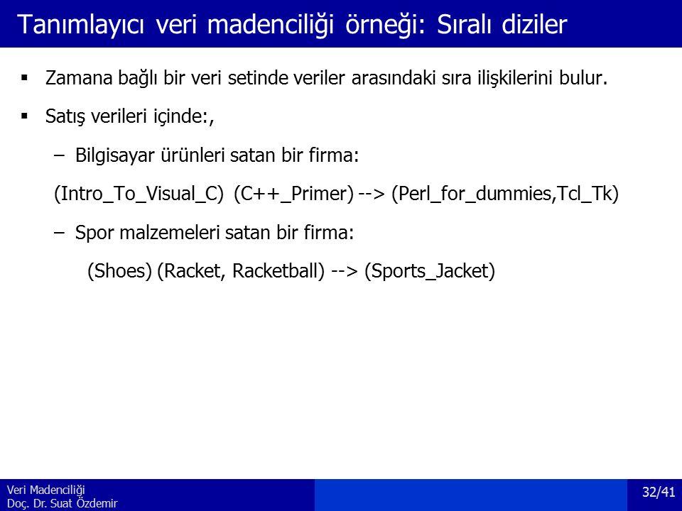 Veri Madenciliği Doç. Dr. Suat Özdemir Tanımlayıcı veri madenciliği örneği: Sıralı diziler  Zamana bağlı bir veri setinde veriler arasındaki sıra ili
