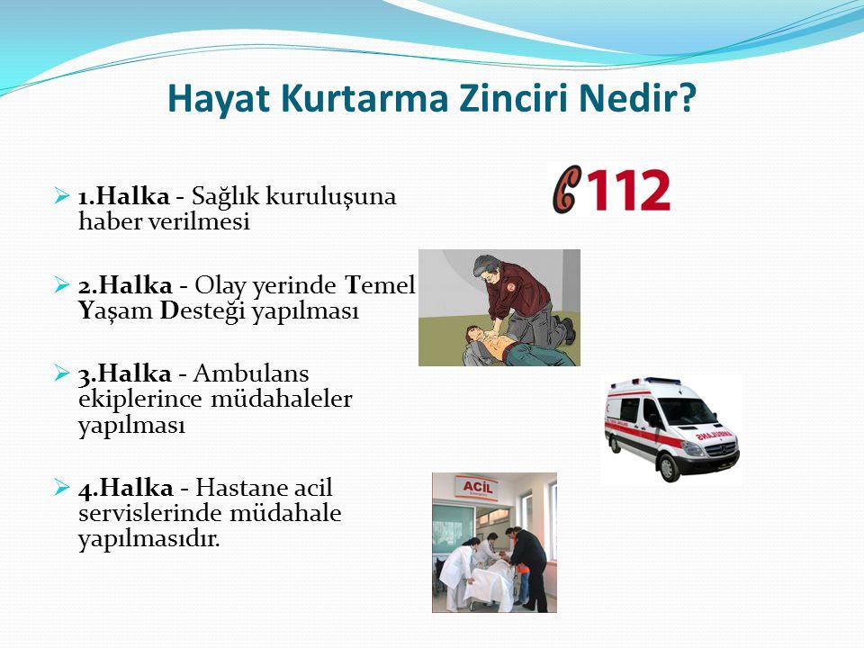 Hayat Kurtarma Zinciri Nedir?  1.Halka - Sağlık kuruluşuna haber verilmesi  2.Halka - Olay yerinde Temel Yaşam Desteği yapılması  3.Halka - Ambulan