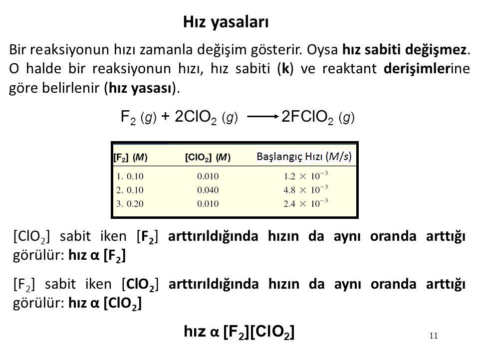 11 Hız yasaları Bir reaksiyonun hızı zamanla değişim gösterir.