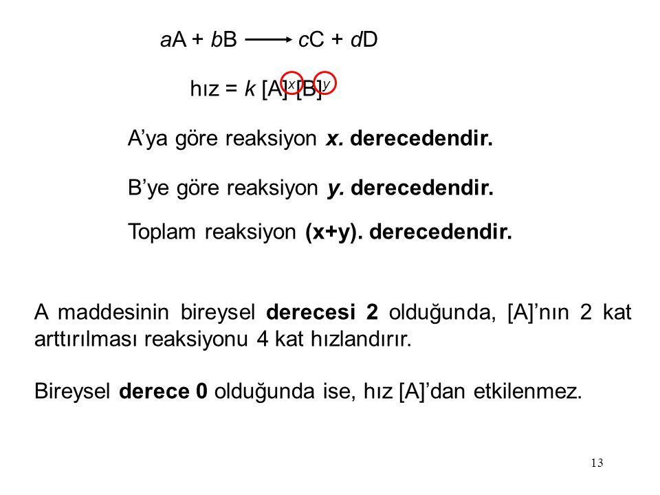 13 A maddesinin bireysel derecesi 2 olduğunda, [A]'nın 2 kat arttırılması reaksiyonu 4 kat hızlandırır.