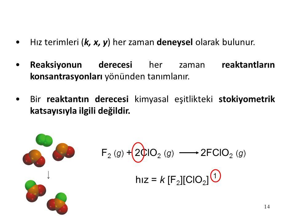 14 F 2 (g) + 2ClO 2 (g) 2FClO 2 (g) hız = k [F 2 ][ClO 2 ] Hız terimleri (k, x, y) her zaman deneysel olarak bulunur.