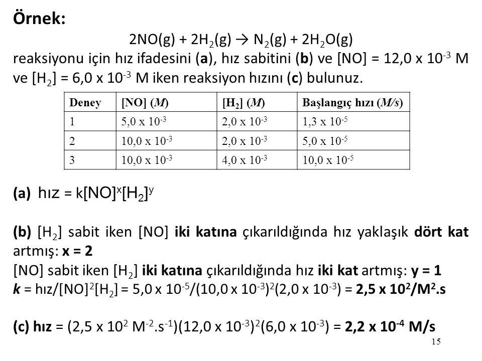 15 Örnek: 2NO(g) + 2H 2 (g) → N 2 (g) + 2H 2 O(g) reaksiyonu için hız ifadesini (a), hız sabitini (b) ve [NO] = 12,0 x 10 -3 M ve [H 2 ] = 6,0 x 10 -3 M iken reaksiyon hızını (c) bulunuz.
