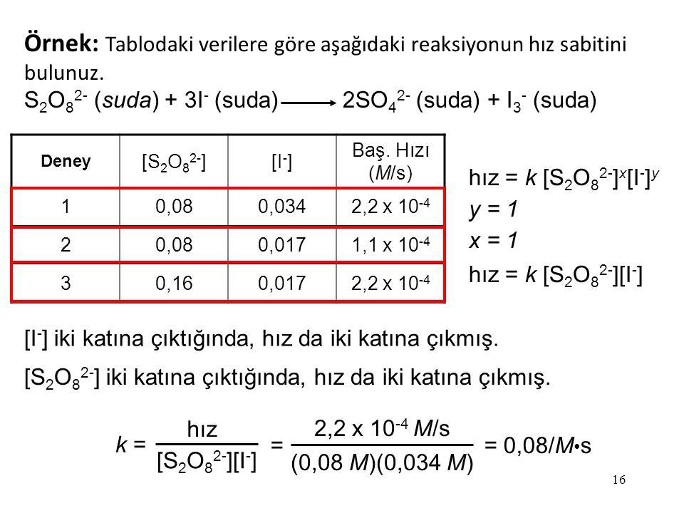 16 Örnek: Tablodaki verilere göre aşağıdaki reaksiyonun hız sabitini bulunuz.