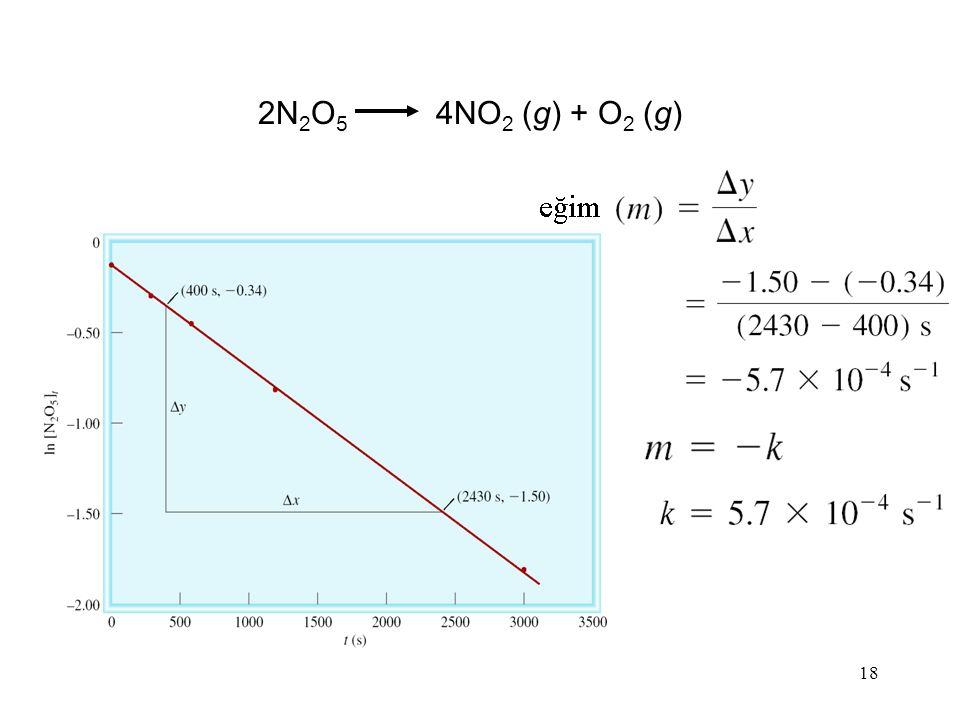 18 2N 2 O 5 4NO 2 (g) + O 2 (g)