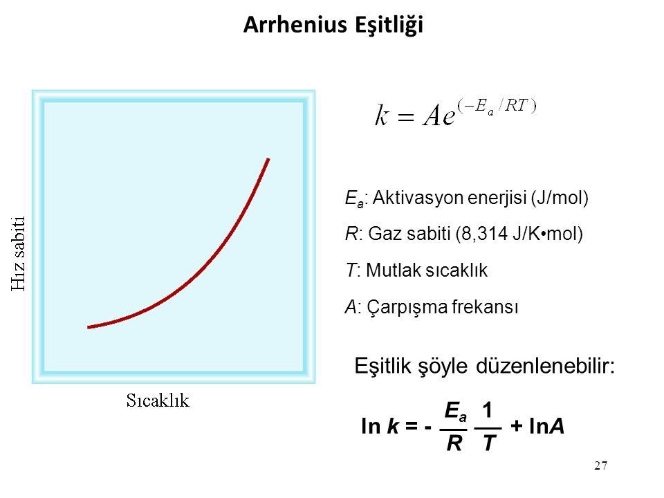 27 Arrhenius Eşitliği E a : Aktivasyon enerjisi (J/mol) R: Gaz sabiti (8,314 J/Kmol) T: Mutlak sıcaklık A: Çarpışma frekansı ln k = - EaEa R 1 T + lnA Eşitlik şöyle düzenlenebilir: