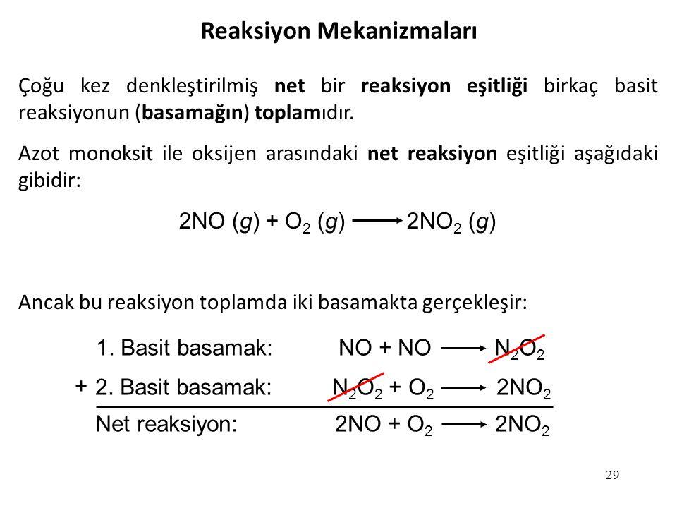 29 Reaksiyon Mekanizmaları Çoğu kez denkleştirilmiş net bir reaksiyon eşitliği birkaç basit reaksiyonun (basamağın) toplamıdır.