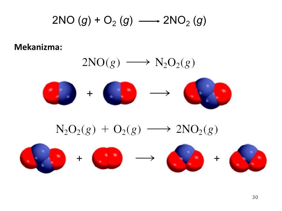 30 2NO (g) + O 2 (g) 2NO 2 (g) Mekanizma: