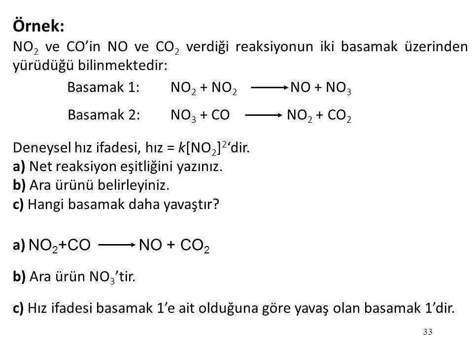 33 Örnek: NO 2 ve CO'in NO ve CO 2 verdiği reaksiyonun iki basamak üzerinden yürüdüğü bilinmektedir: Deneysel hız ifadesi, hız = k[NO 2 ] 2 'dir.