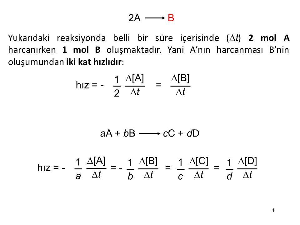 5 hız = -  [CH 4 ] tt = -  [O 2 ] tt 1 2 =  [H 2 O] tt 1 2 =  [CO 2 ] tt Örnek: Aşağıdaki reaksiyonlar için reaktantların harcanma ve ürünlerin oluşum hız ifadelerini yazınız.