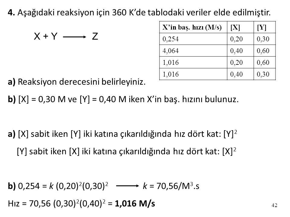 42 4.Aşağıdaki reaksiyon için 360 K'de tablodaki veriler elde edilmiştir.