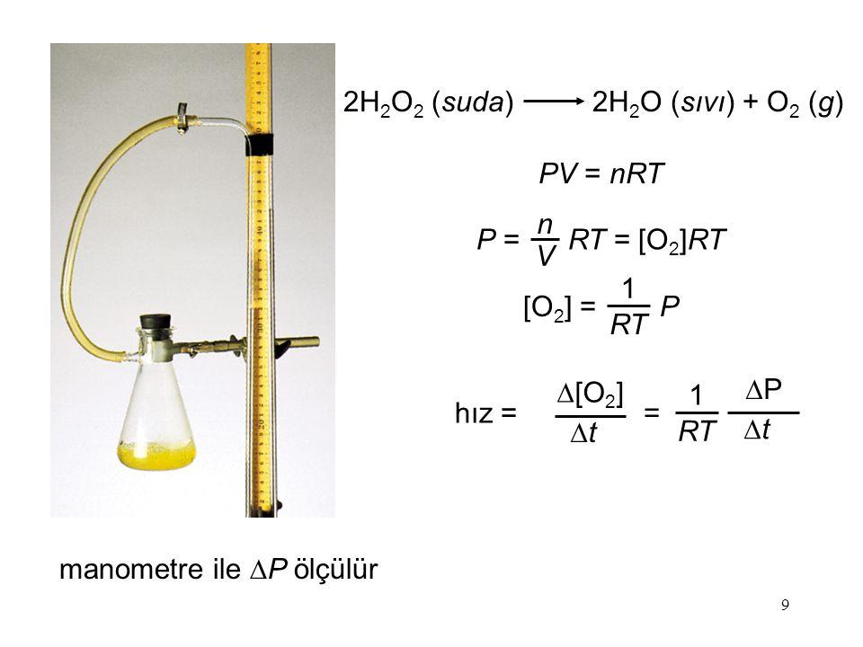 20 Bir reaksiyonun yarı ömrü (t ½ ) reaktant konsantrasyonunun yarıya inmesi için gereken süredir.